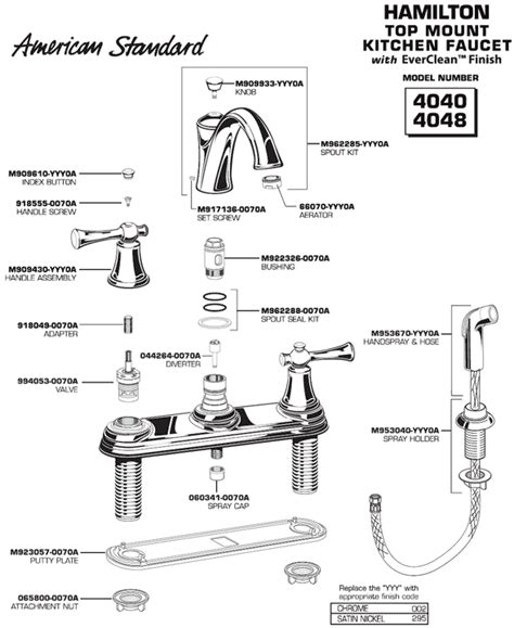 american standard kitchen faucet parts diagram american standard kitchen faucet repair faucets reviews