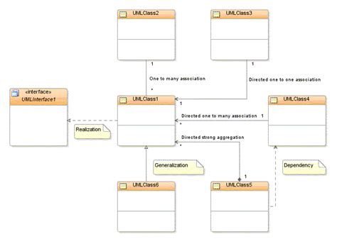 oracle tutorial enum creating using and managing diagrams