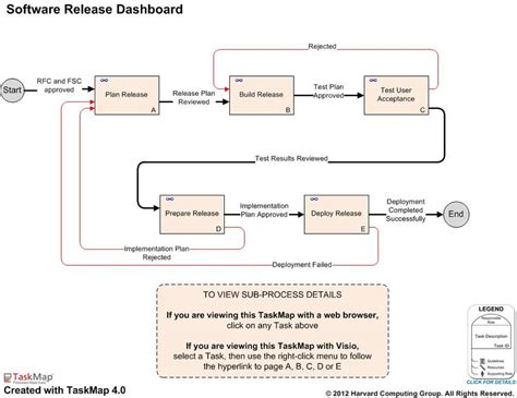 software release management template the itil software release management best