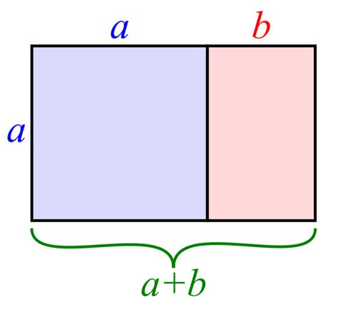 golden section rectangle golden rectangle and golden ratios f f info 2017