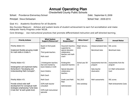sle operational plan template 28 images operational