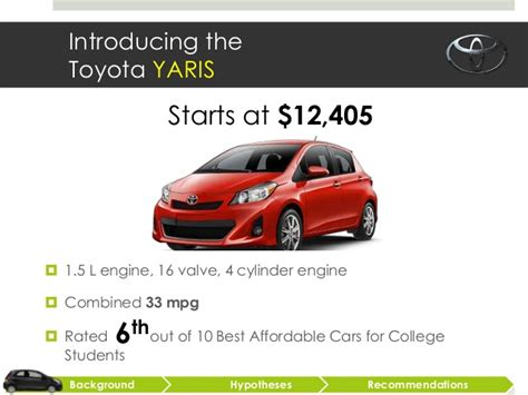 Affordable New Cars For College Students by Best Affordable Cars For College Students 2012