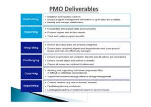 building up a pmo a quick start
