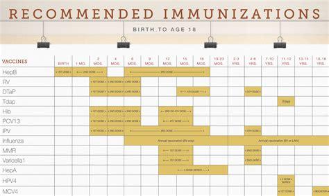 Vaccines Their Own Worst Enemy Cincinnati Children S