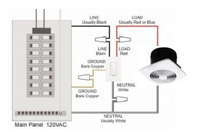 Installing A Bathroom Fan Timer How To Install A Bathroom Fan Timer Switch