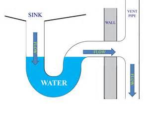 Kitchen Faucet Diverter Valve Bathtub Drain Parts Diagram Bathtub Get Free Image About