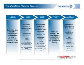workforce planning template workforce planning template images