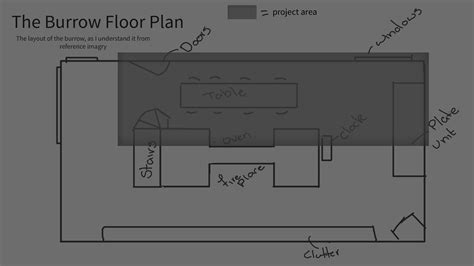 the burrow floor plan mrs weasley s kitchen polycount forum
