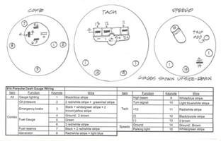 914world com gt gauges wiring diagram help