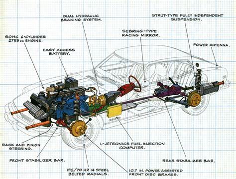 datsun 280z brochure wiring diagrams wiring diagram schemes
