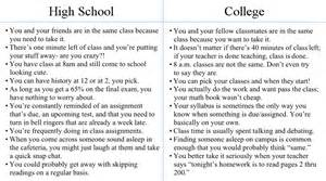 High School And College Essay by High School Vs College Essay Compare And Contrast Two