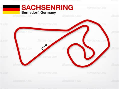 Sachsenring, Donington Park, Automotodrom Brno