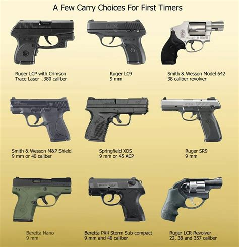 Best 22 caliber handgun for a woman