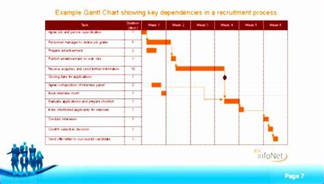 8 Pert Template Excel Exceltemplates Exceltemplates Pert Chart Template Excel