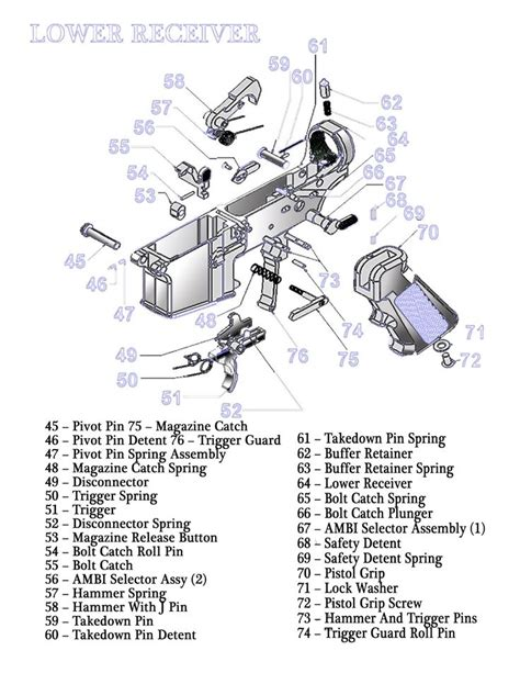 ar 15 parts diagram lower receiver 28 best ar 15 parts images on for ar15 lower