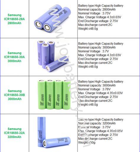Quality 18650 Brand Mr Henry 3 7v Baterai The Energy high drain samsung icr18650 22v 2200mah 3 7v rechargeable original samsung icr 18650 lithium