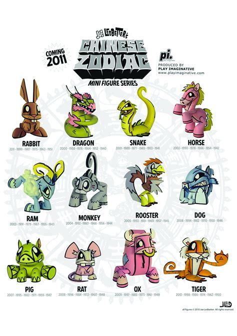 Play Imaginative Zodiac Rat 1 may111646 ledbetter zodiac mini fig 12pc bmb ds previews world