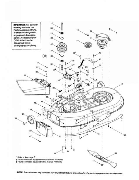 Huskee Lawn Mower Drive Belt Routing Diagram — UNTPIKAPPS