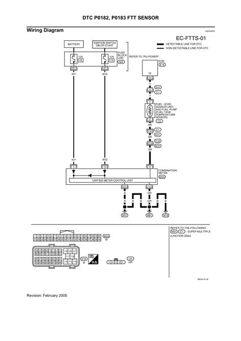 hiniker wiring diagram chevy truck get free image about