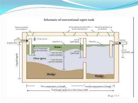 diagram of a septic tank septic tank
