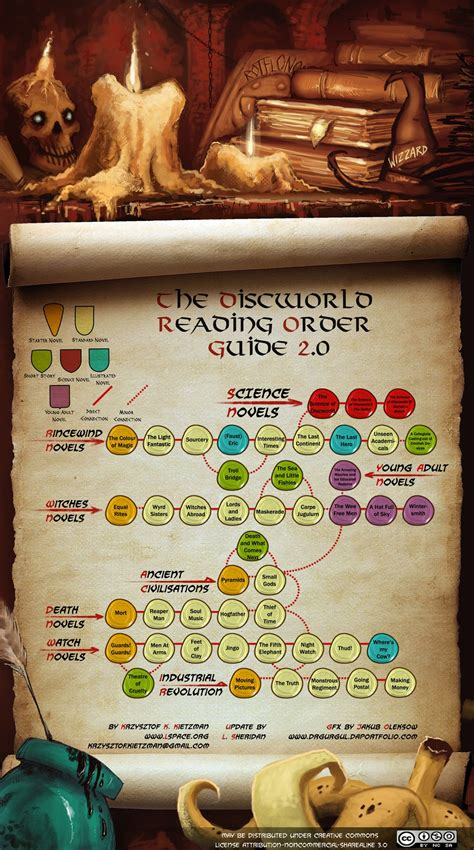 a reader s guide to the major writings of jonathan edwards a reader s guide books the l space web discworld reading order guides