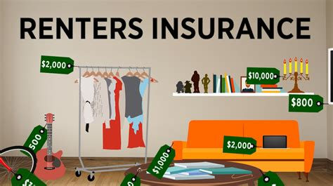 renters insurance for house tenants house insurance 28 images ten questions to ask your homeowners renters