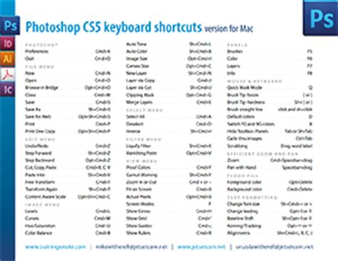 mac tutorial keyboard shortcuts how to add new fonts to photoshop cs5 mac choice image