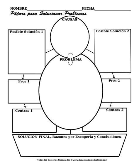 imagenes organizadores visuales resultado de imagen de organizadores graficos para resumir