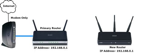 Modem Second can i run two routers best linux router