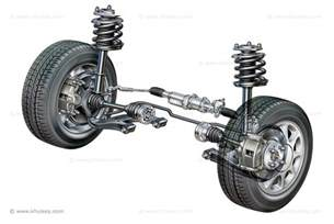 Car Struts Diagram Stock Images Of Car Engines Components Suspensions
