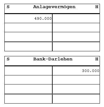 l bank darlehen buchf 252 hrung de doppelte buchf 252 hrung im 220 berblick