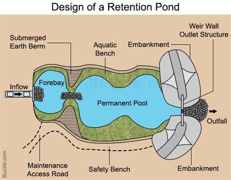 pond plans and diagrams lake peekskill s