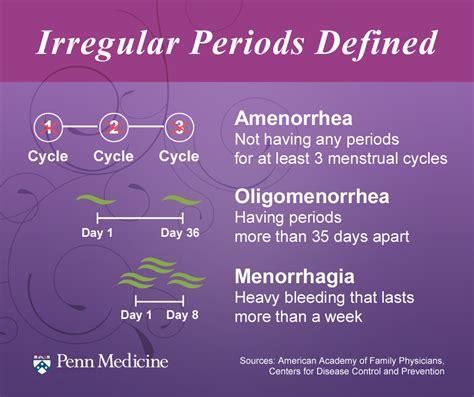 missed menstrual cycles bleeding between periods why bleeding or spotting between