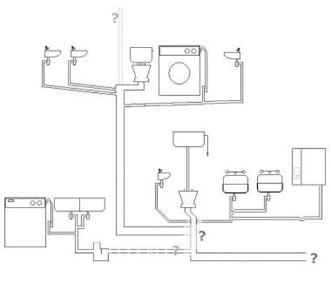 toilet riool eerste verdieping overdruk op riool toilet