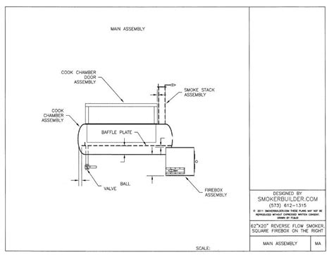 flow pattern synonym list of synonyms and antonyms of the word oil tank smoker