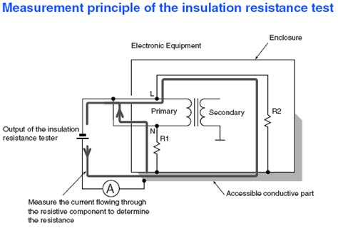 how to test the resistor insulation resistance testing insulation resistance testers and test equipment