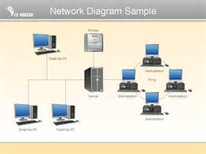 simple computer wiring diagrams get free image about wiring diagram