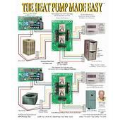 Payne Heat Pump Wiring Diagram  Agnitumme