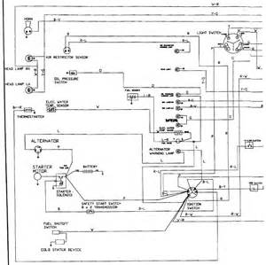 ford tractor ignition switch wiring diagram tractor ford free wiring diagrams