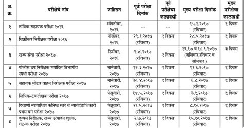 paper pattern of ycmou mpsc exam blog mpsc time table