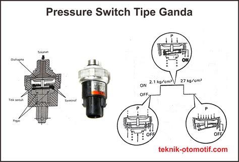 fungsi   kerja pressure switch  sistem ac teknik otomotifcom