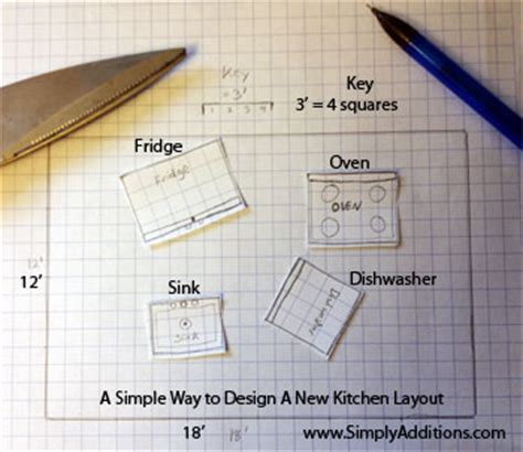 changing layout of kitchen how to plan change your kitchen layout without software
