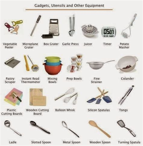 types of electrical accessories and their uses click on kitchenware