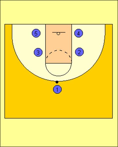 basketball playbook software plays  drills
