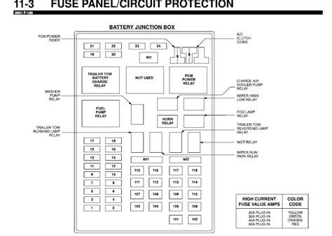 07 f150 fuse diagram wiring diagram for 1999 ford f350 v1 0 1999 lincoln