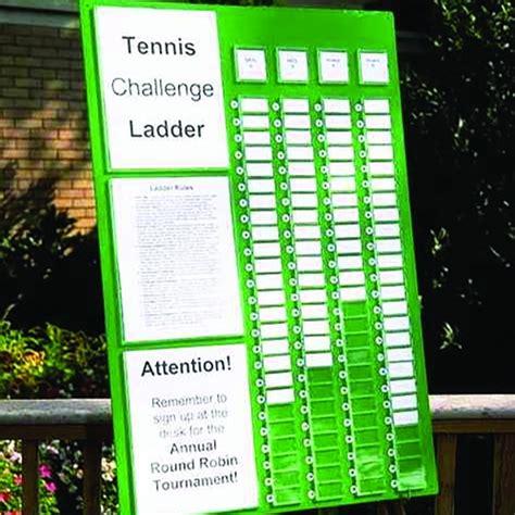tennis challenges display boards tennis mmtcl tennis challenge ladder