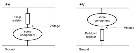 what do pull resistors do electromagnetism pull up and pull register physics stack exchange