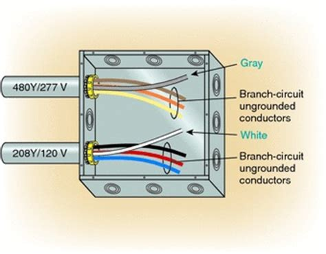 wiring colours grey color matters electrical wiring