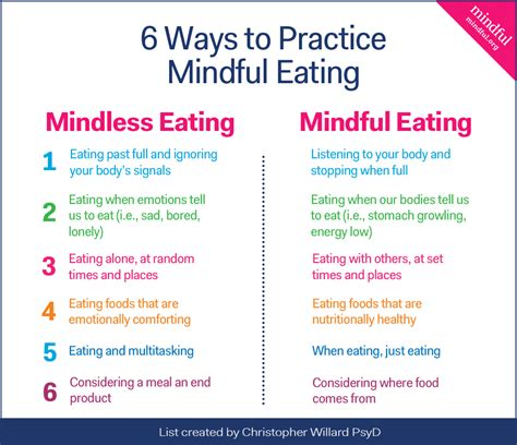 Ways Dieting Can Be by 6 Ways To Practice Mindful Mindful