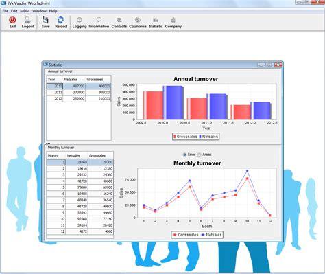swing charts blog sib visions 187 jvx vaadin ui 1 0 is code complete